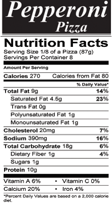 Nutritional Facts Kettle River Pizza